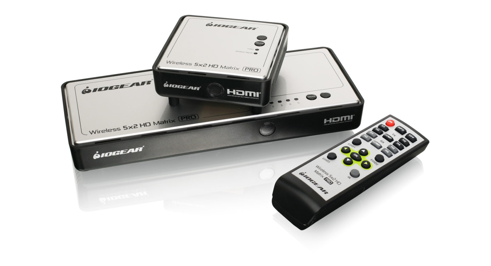 IOGEAR HDMI 4K WIRELESS HUB